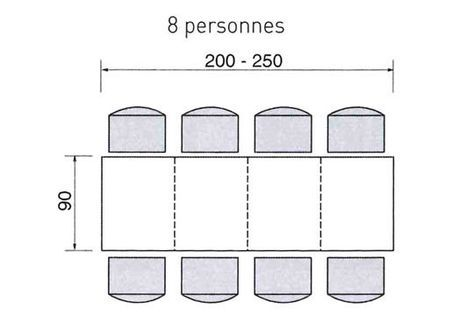 Dimensions d\u0027une table pour 2, 4, 6 ou + de personnes