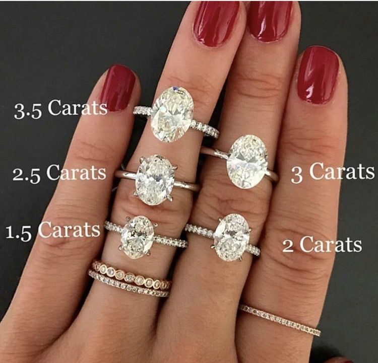Oval carat comparison   Wedding rings oval. Engagement rings. Wedding rings engagement