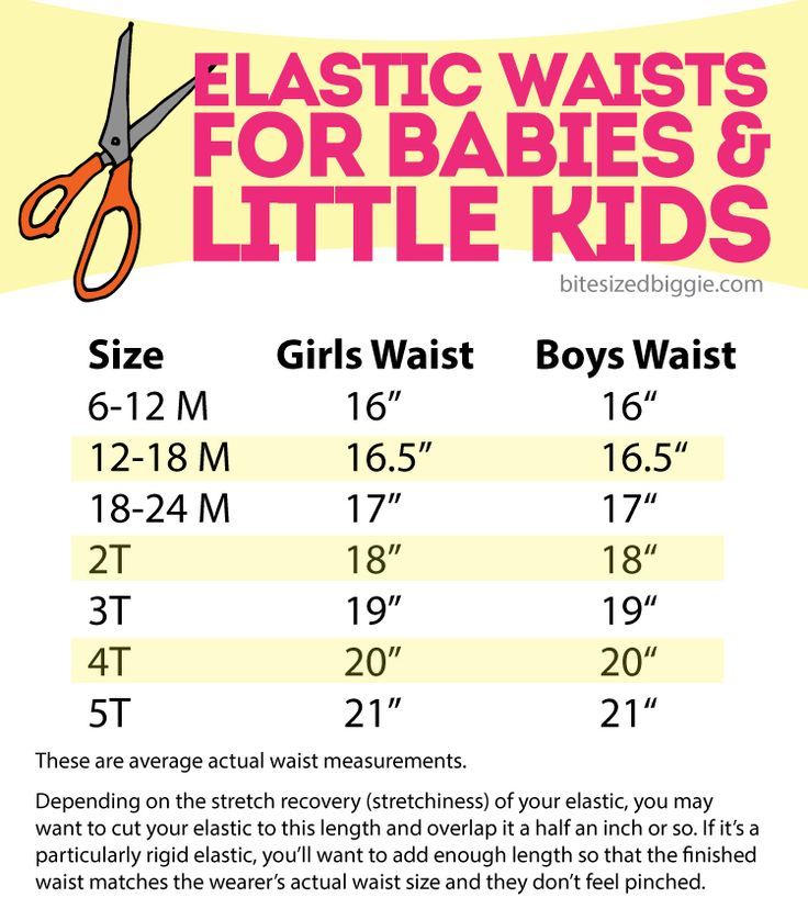 Create easy to sew bottoms with the help of this elastic waist cheat sheets. Charts include children's sizes from 6 months to 16 years old. Save Money on Baby #baby save money having a baby