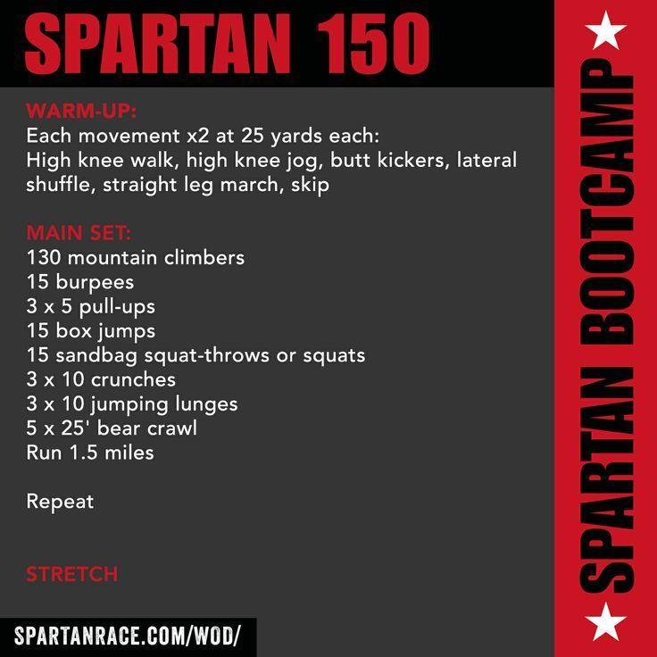 Spartan Race Inc. Obstacle Course Races   Spartan Blog   Spartan News