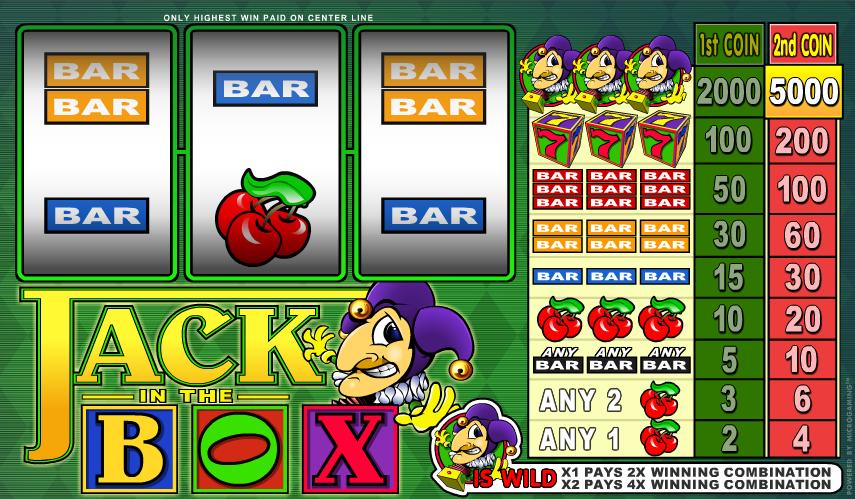Jack In The Box Slot Machine