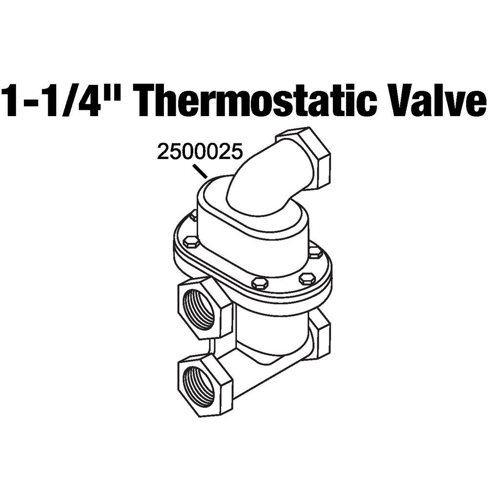 Thermostatic Valve prevents the water temperature from