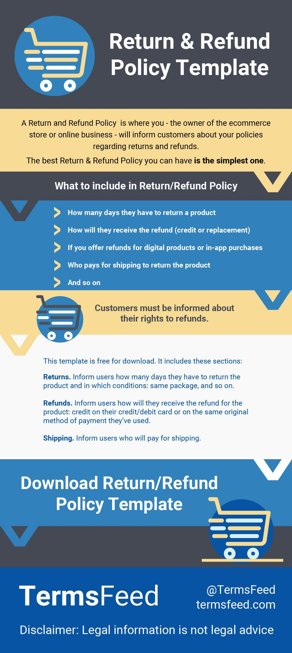 Sample Return Policy For Ecommerce Stores Pinterest Ecommerce
