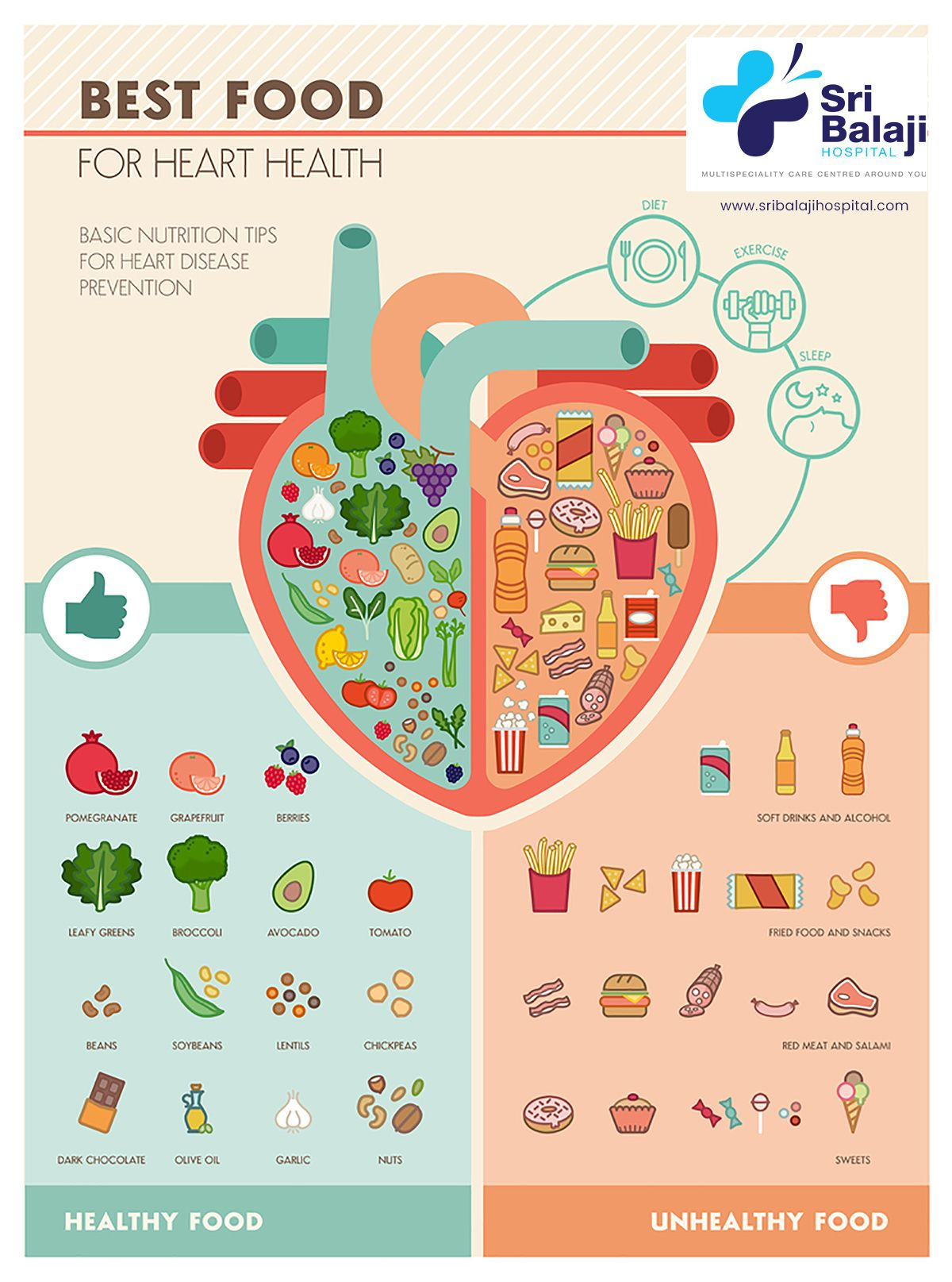 Healthy And Non Healty Food Best Nutrition For Health Heart Infographic Foods For Heart Health Heart Disease Prevention