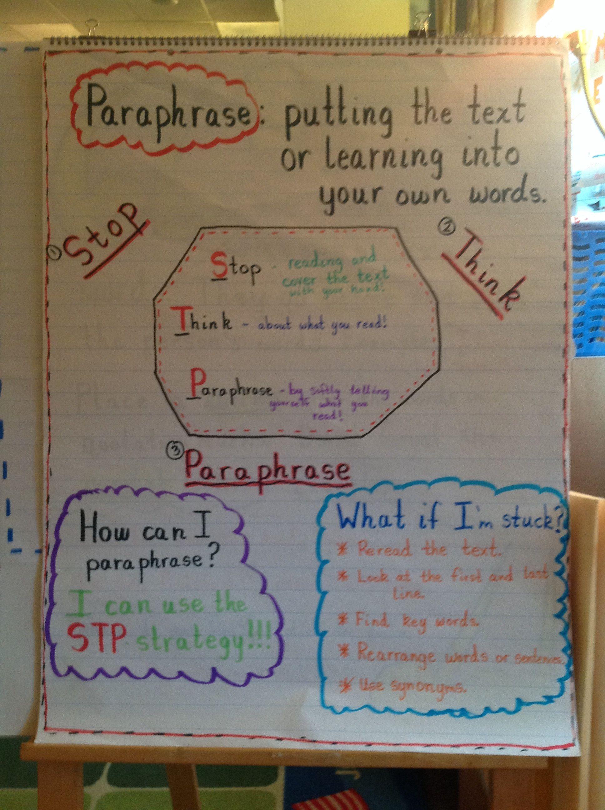 Paraphrasing Middle School Writing 2nd Grade Activitie Informational Literacy Standard