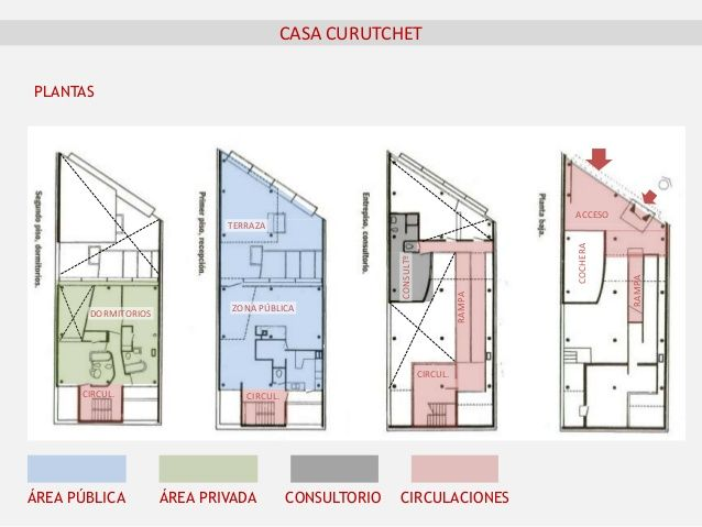 Le Corbusier - Curutchet House 2D dwg drawings arhitecture - logiciel plan appartement gratuit