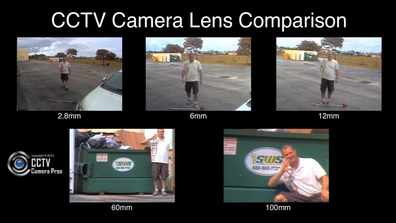 Cctv Surveillance Camera Lens Size Angle Of View Comparison Video Camera Lens Cctv Surveillance Surveillance Camera