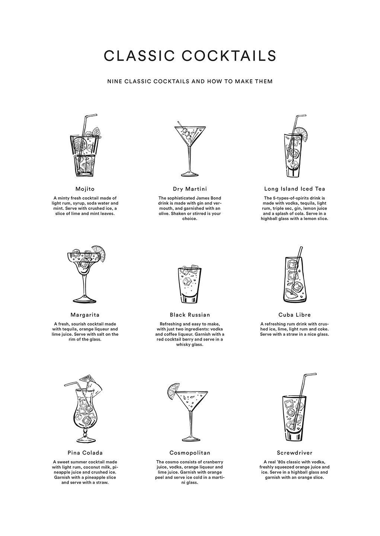 Classic Cocktails Poster Classic Cocktails Cocktails Menu Illustration