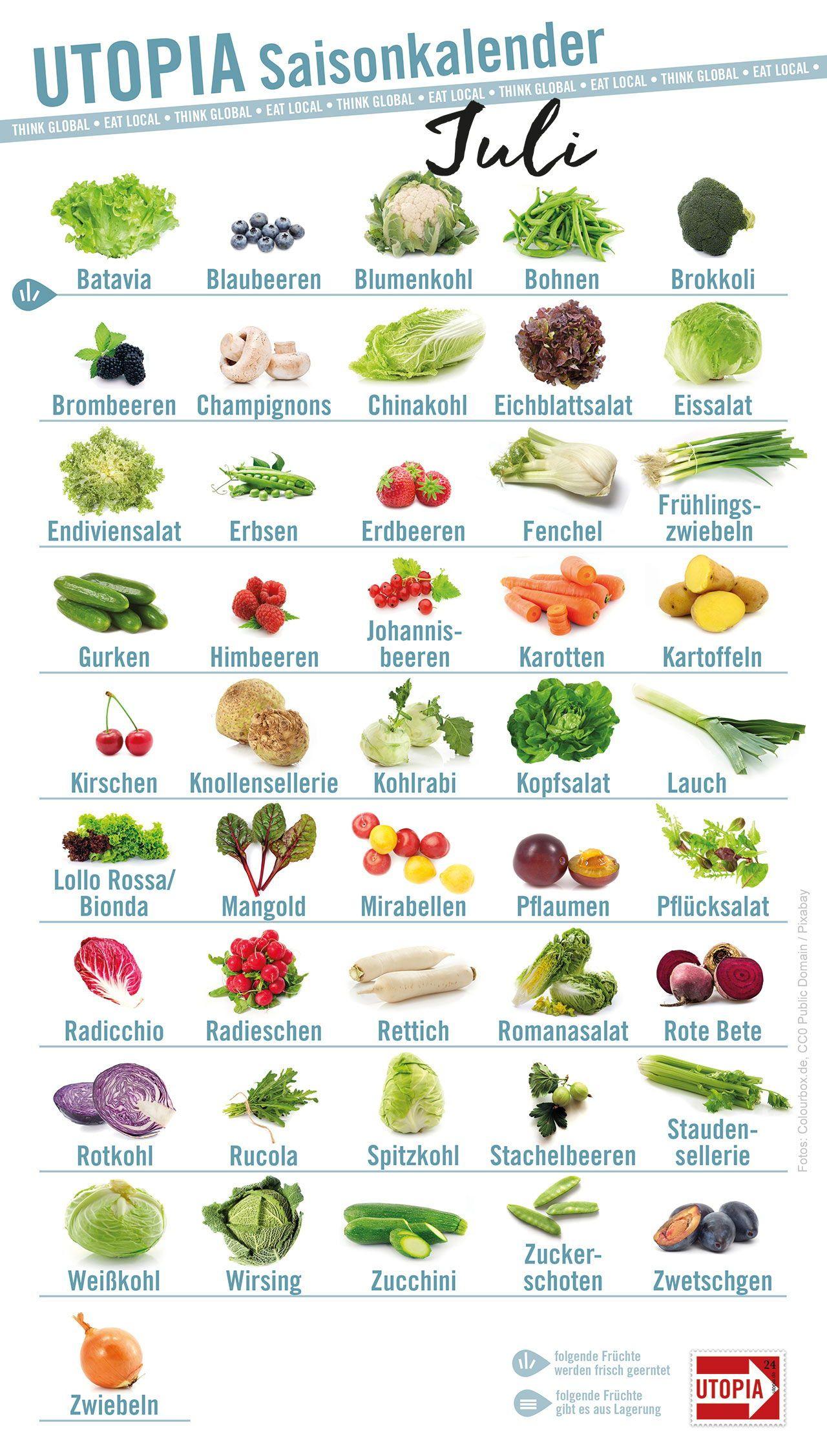 Saisonkalender für Juli: Dieses Obst und Gemüse gibt es ...