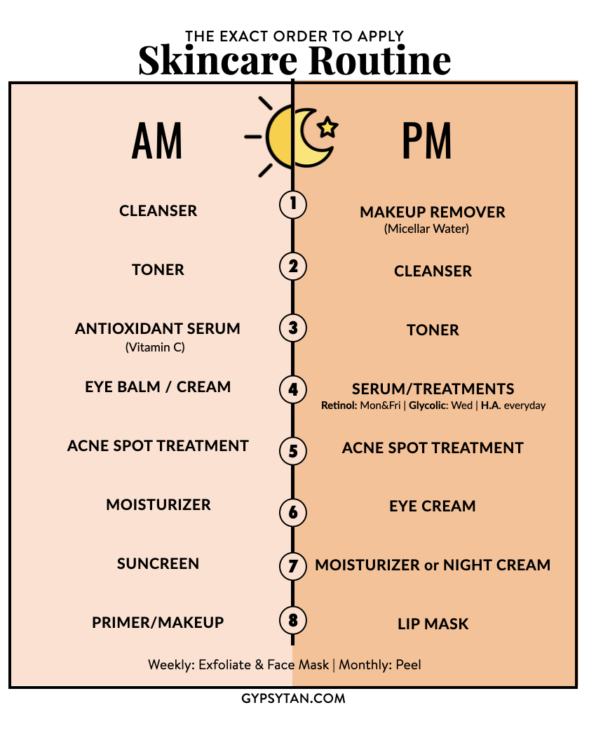 How to Layer Skin Care | Printable Guide: Order to