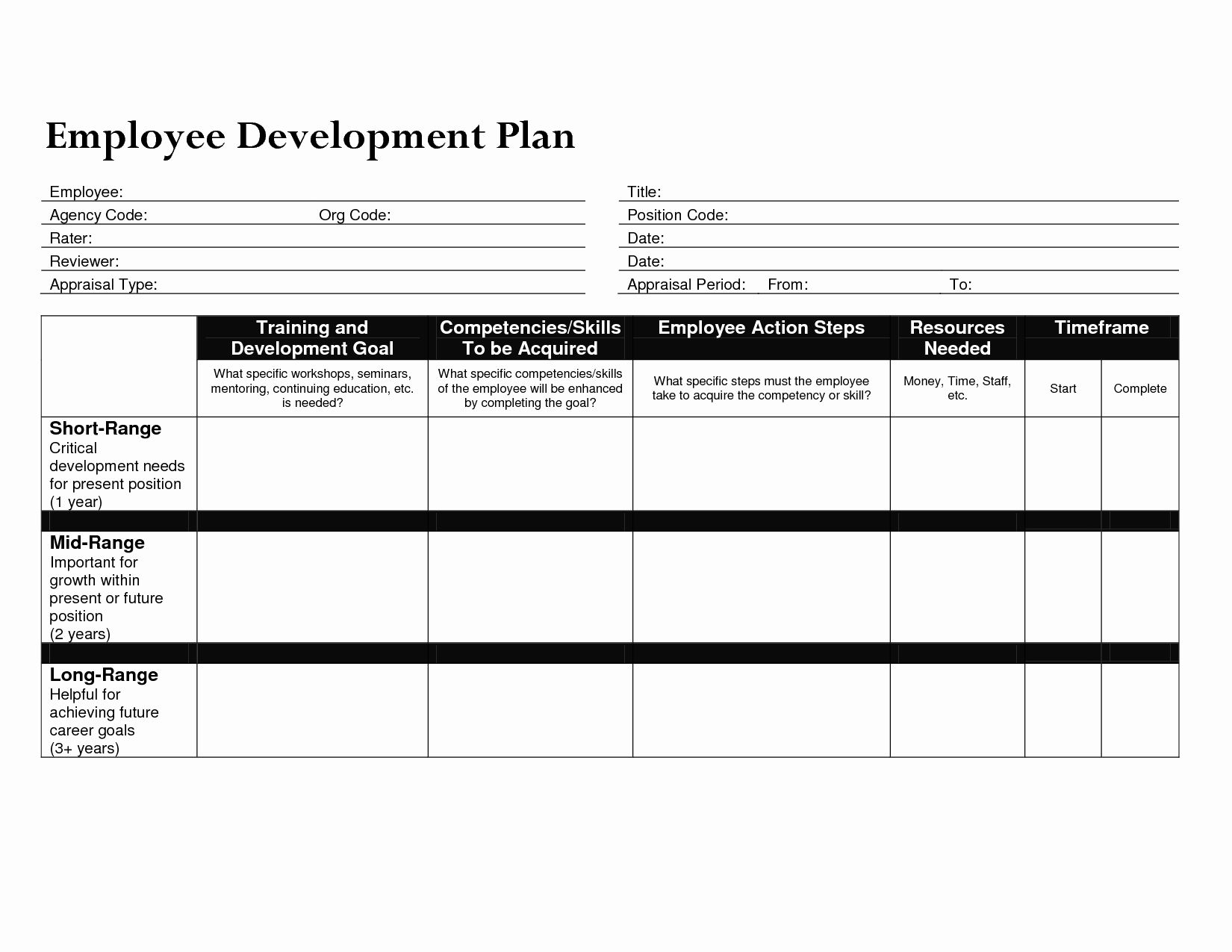Employee Development Plans Templates Awesome Employee