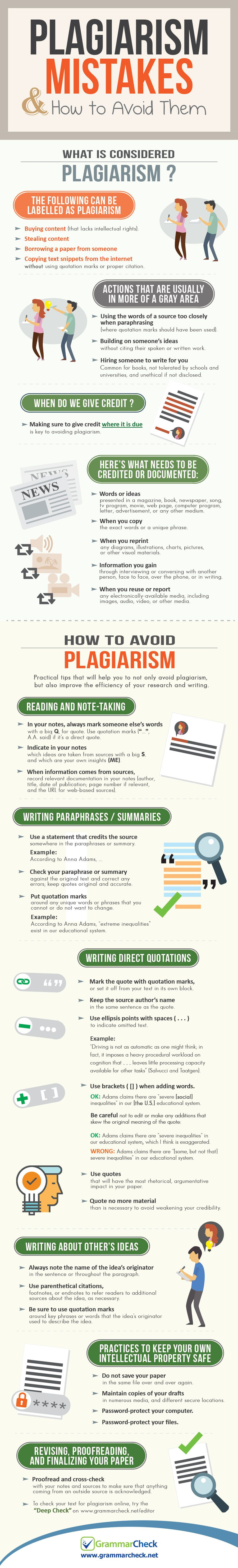 Plagiarism Mistake How To Avoid Them Infographic Educational Academic Writing Proper Paraphrasing