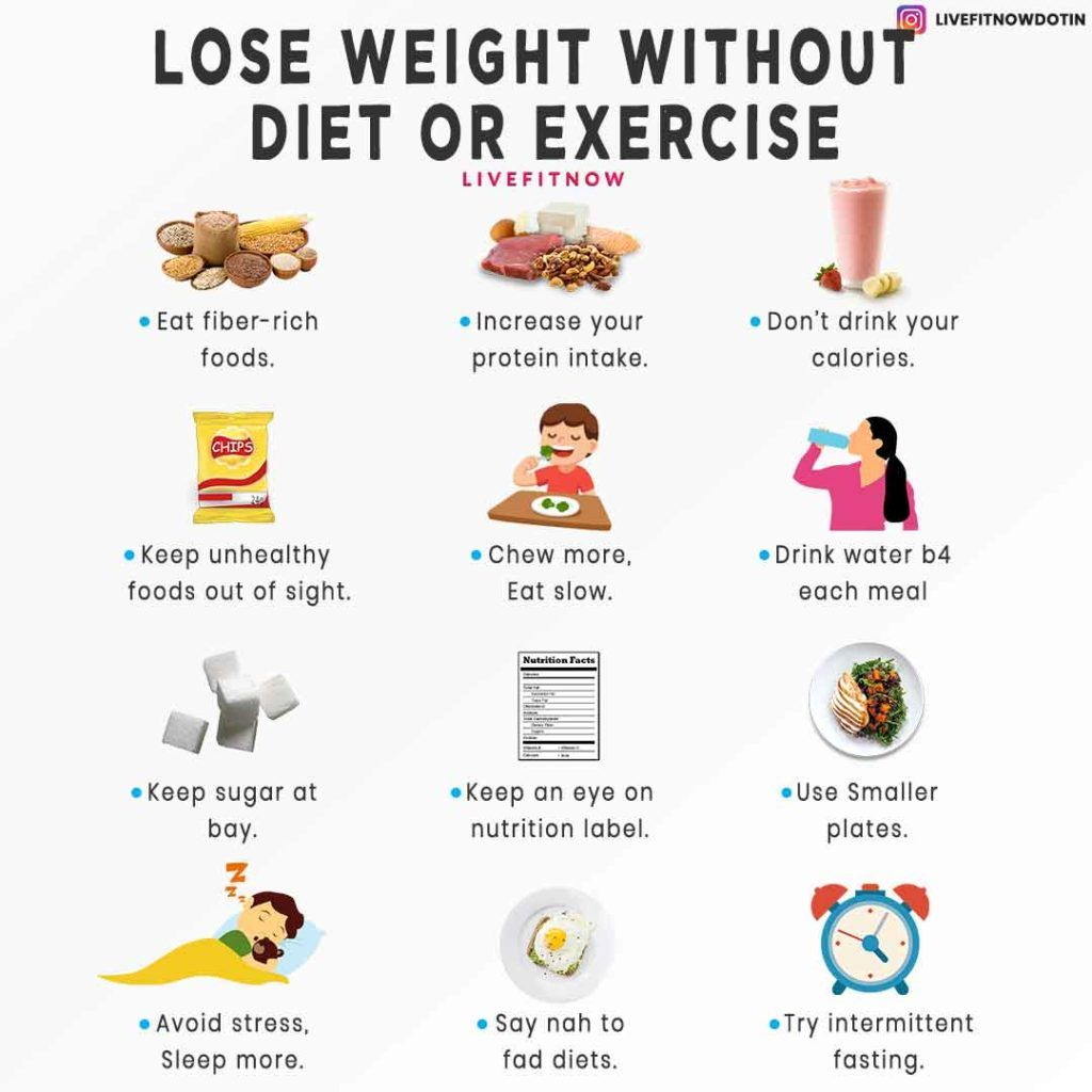 TIRED OF ALL DIETS AND EXERCISE
