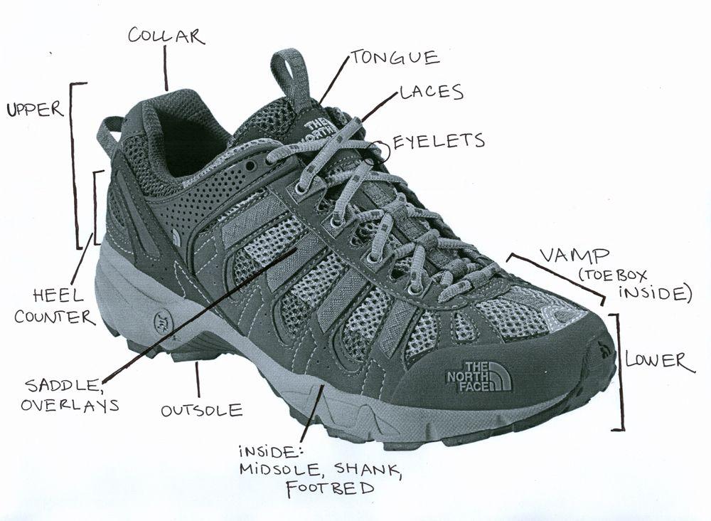 best website df98d 78de6 .parts of a shoe.