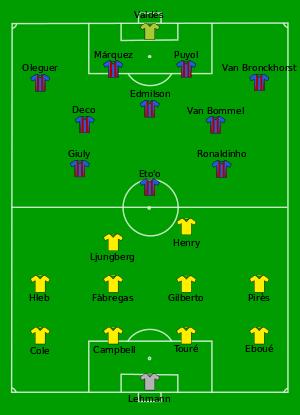 Barcelona Vs Arsenal 2006 05 17 Svg