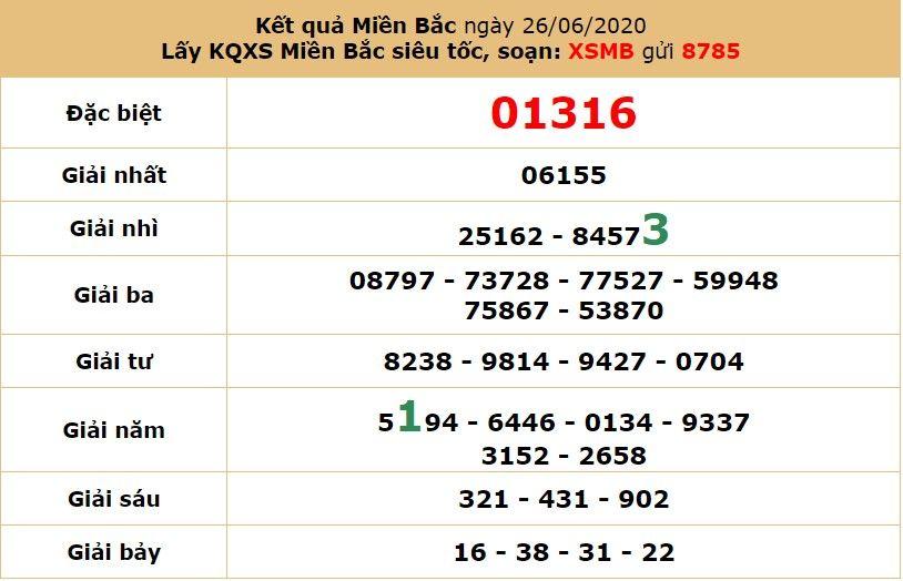 dự đoán xsmb 28/6 - Dự đoán kết quả xsmb ngày 28/6/2020 2