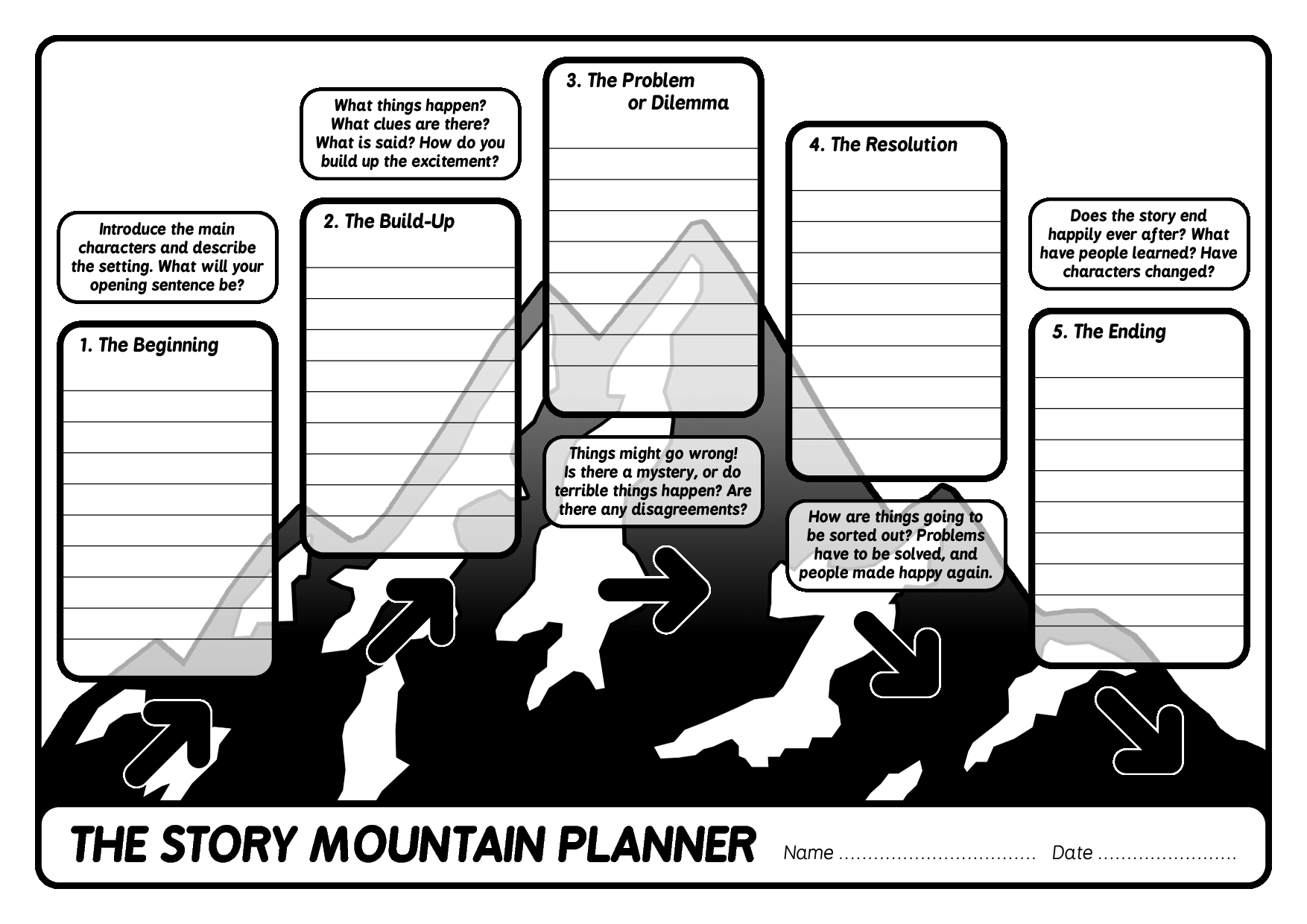 Worksheet Story Mountain Printable story mountain worksheet versaldobip davezan