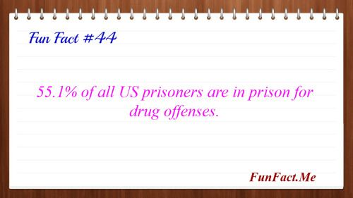 Fun Facts, Interesting Facts, Did you Know #44