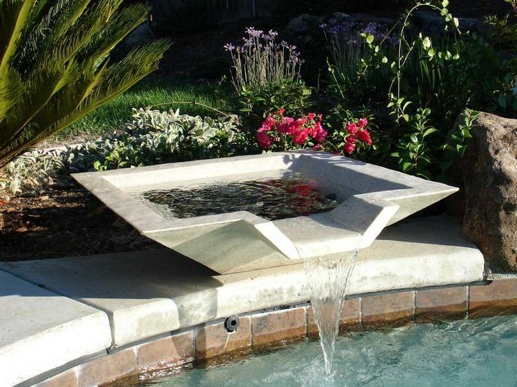 Fontaine extérieure de jardin en 18 idées originales