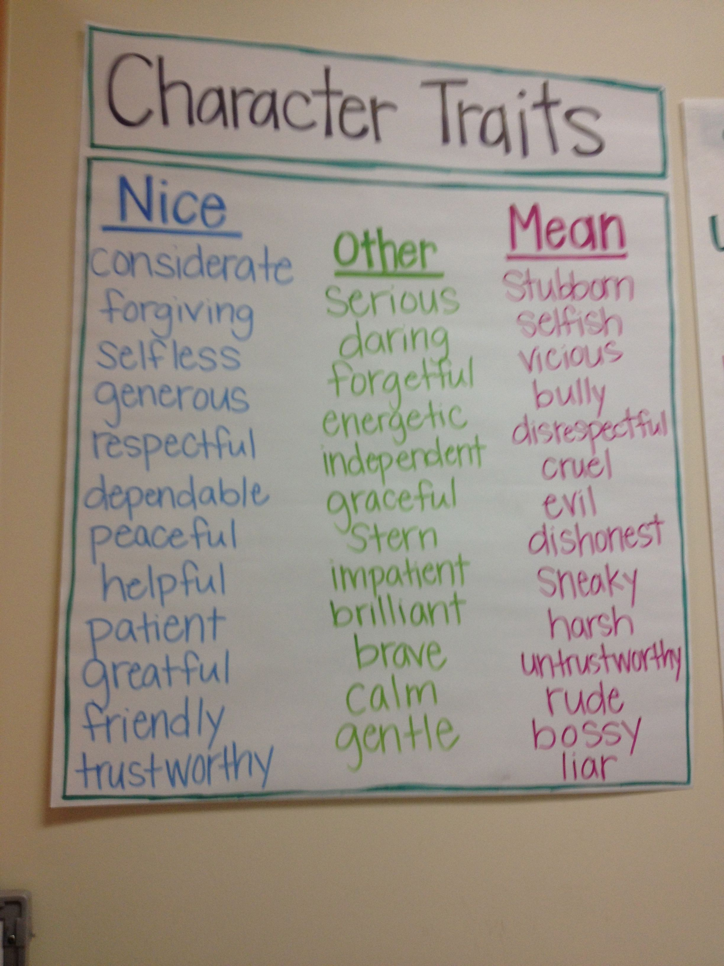 Character Trait Anchor Chart To Get Students Thinking