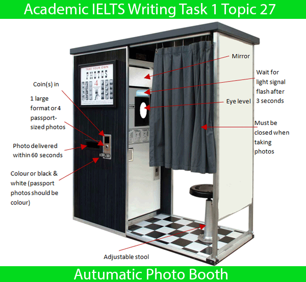 Sample Essay For Academic Ielts Writing Task  Topic   Flow
