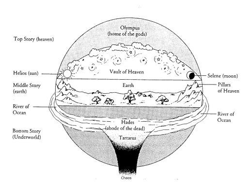 Classic View of the World Map Eurydice Pinterest Tartarus - copy world map graphic creator