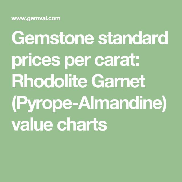 Gemstone standard prices per carat: Rhodolite Garnet (Pyrope