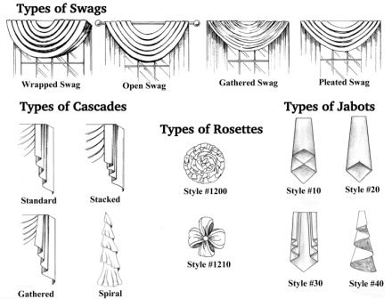 Swag And Jabot Curtain Sewing Pattern Curtain Decor Swags And