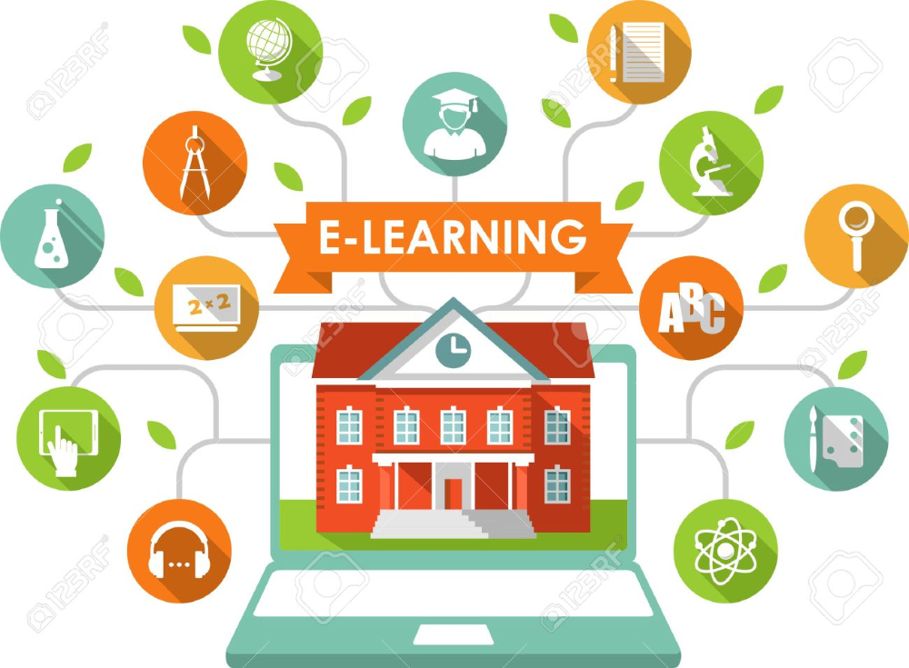 Online E Learning And Science Concept With Computer School Building In 2021 Elearning 21st Century Learning Online Education