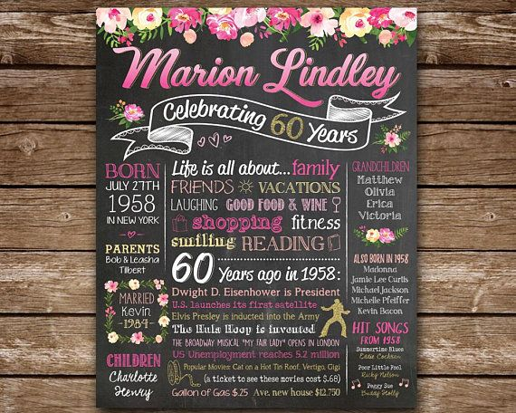 60th Birthday Chalkboard 1958 60 Years Ago In Born Gift For Woman Ce