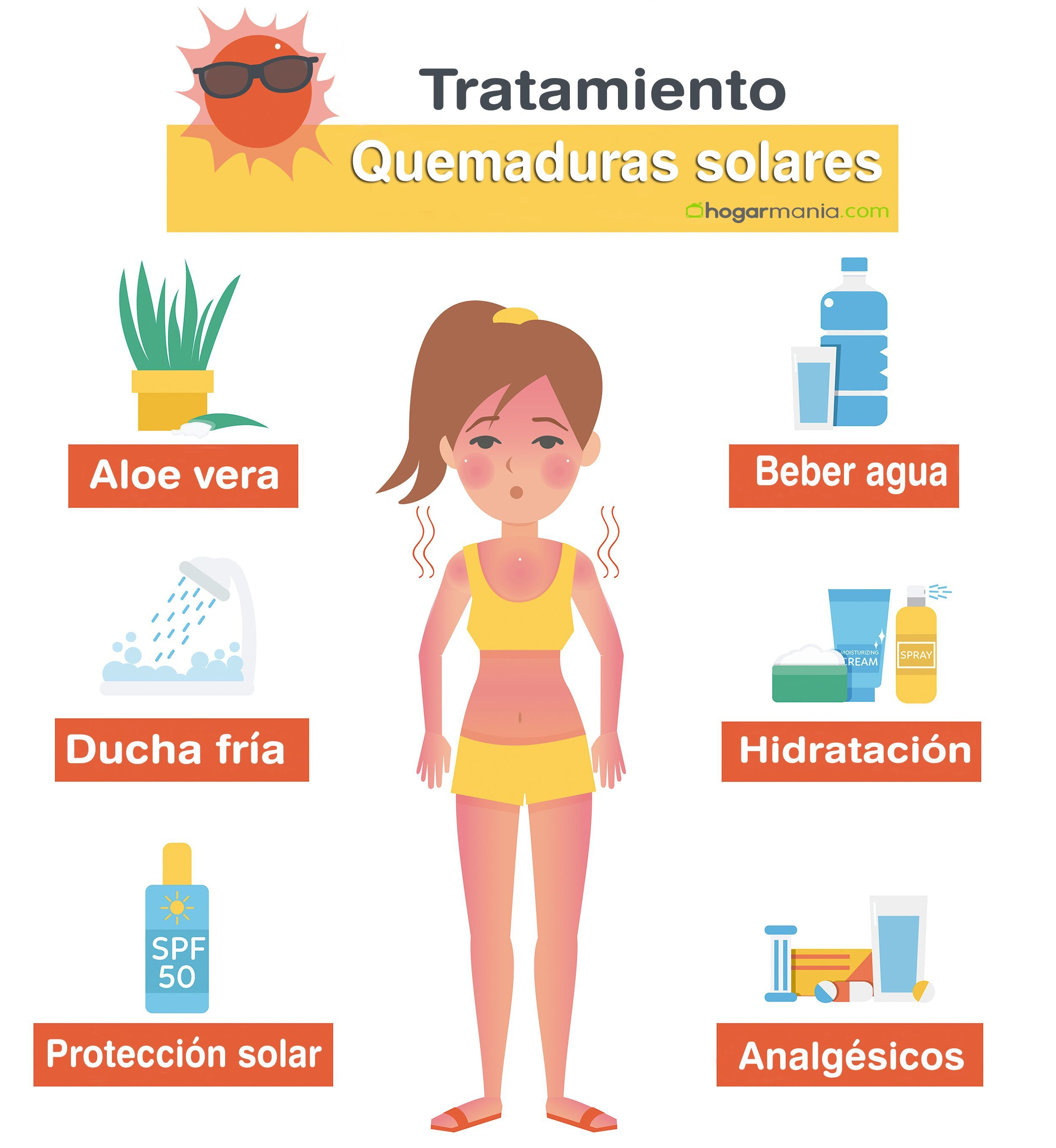 Consejos Para Las Quemaduras Solares Hogarmania Quemadura De Sol Remedios Para Quemaduras Piel Quemada