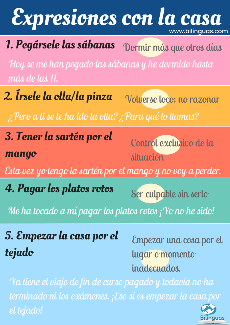 la casa   Expresiones en español, Actividades para clase de