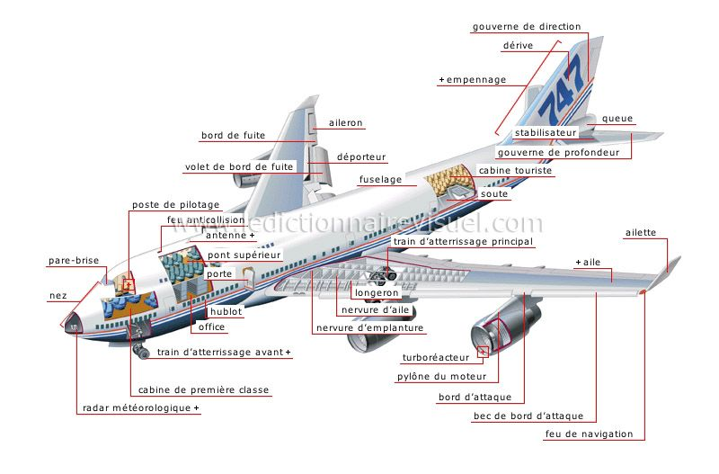 plan avion Recherche Google Avion, Train d