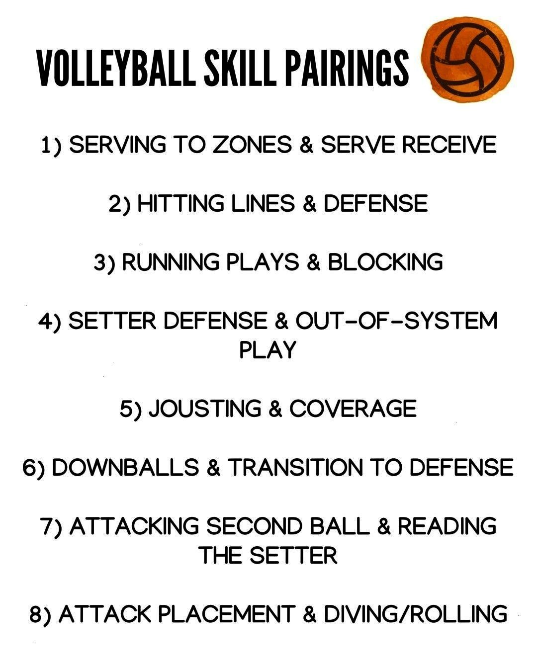 Youtubeserve Volleyball Youtubeand Coaching Pairings Andserve Youtube Receive Andand Drill Serve A In 2020 Volleyball Drills Coaching Volleyball Volleyball