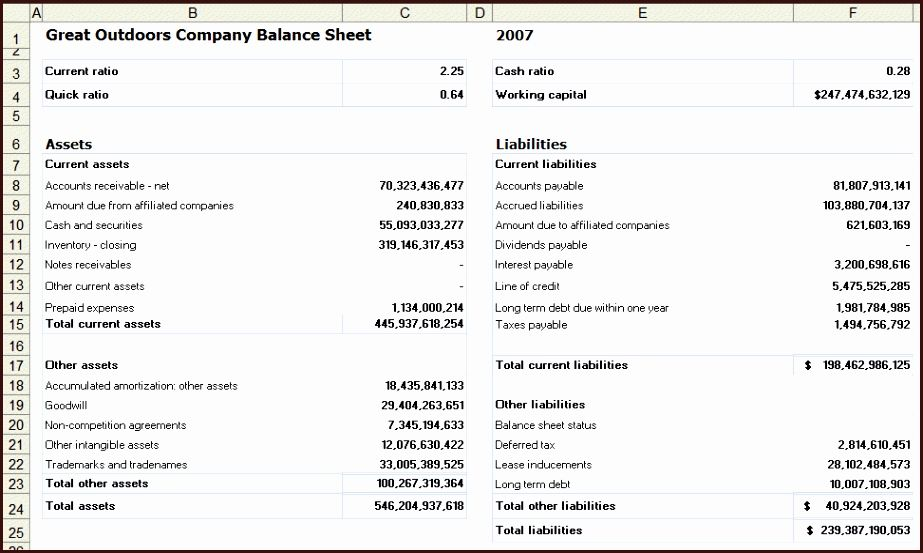 Income Statement And Balance Sheet Template Alluring Personal Income Statement And Balance Sheet Template  Mba .