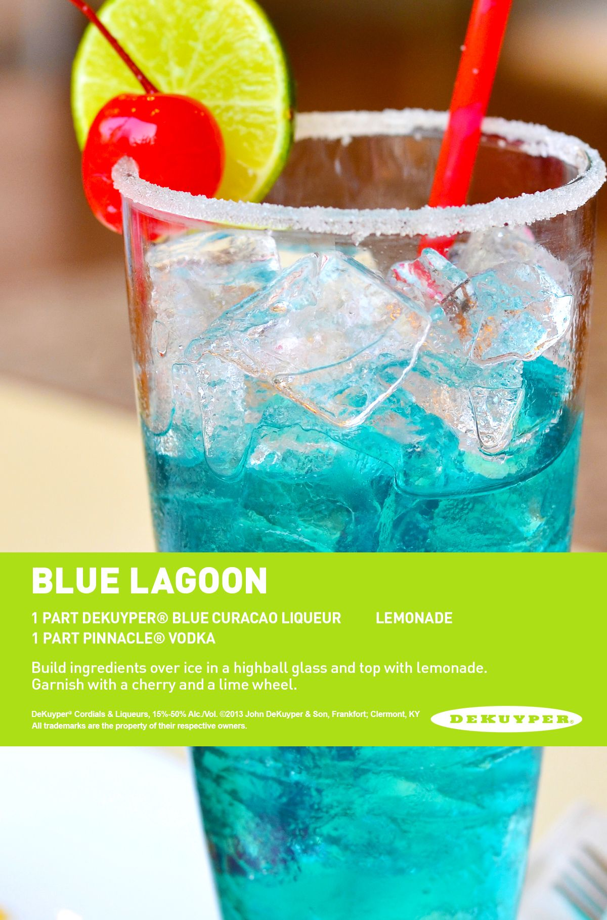 Blue lagoon ingredients 1 part blue curacao
