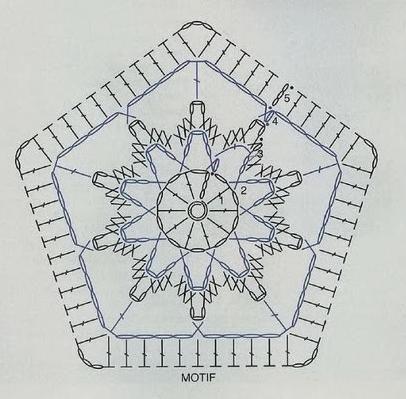 Pentagon Crochet Chart Crochet Squares Hexagons Pentagons