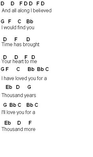 a thousand years piano letters » Free Professional Resume ...