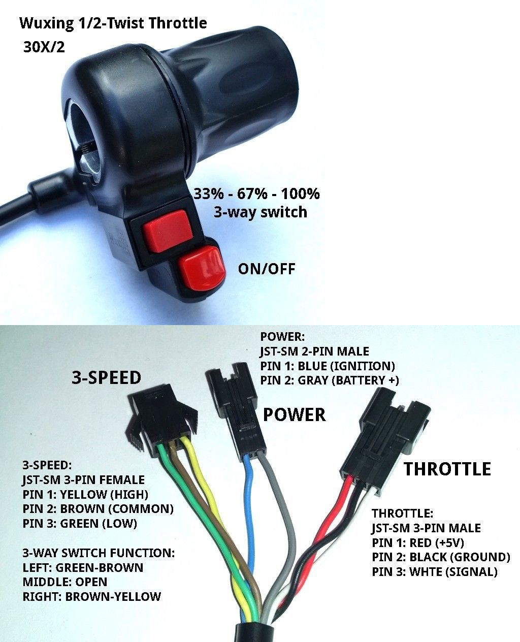 595eda5fcbe Electric Bicycle Components 177814: Ebike Throttle - 1 2-Twist With  Integrated Power Button And 3-Speed Switch -> BUY IT NOW ONLY: $29.95 on  #eBay #electric ...