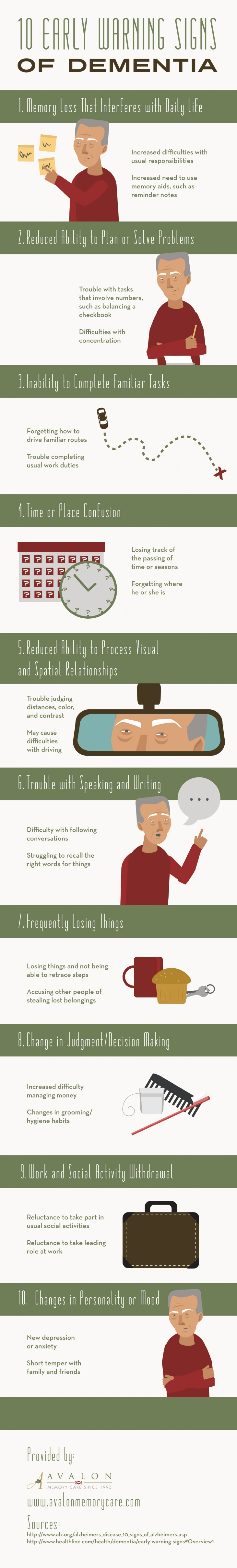 10 Early Warning Signs Of Dementia Infographic