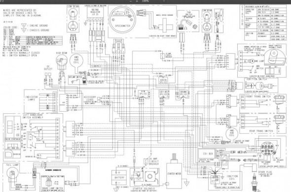 sportsman 500 wiring diagram wiring diagram 2001 Polaris Sportsman 500 Wiring Diagram