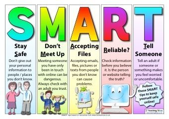 SMART eSafety Poster | Internet safety for kids, Keeping kids safe online,  Internet safety