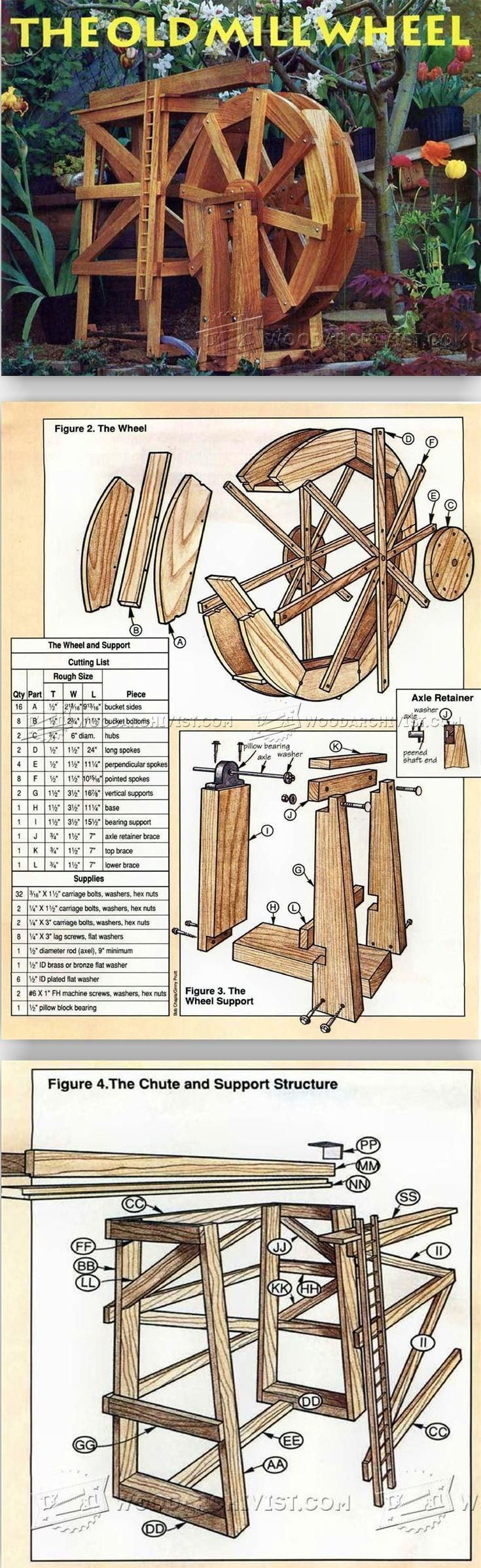 The Old Millwheel - Outdoor Plans and Projects | http://WoodArchivist.com