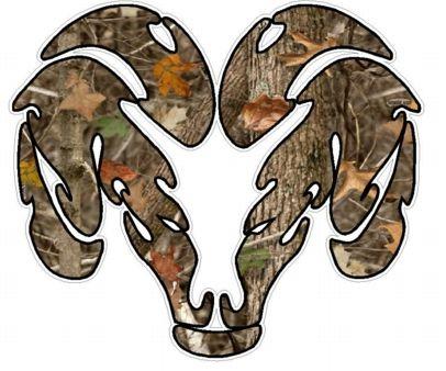 Camouflage Symbol Dodge Ram Logo Car Meaning Aries Pinterest