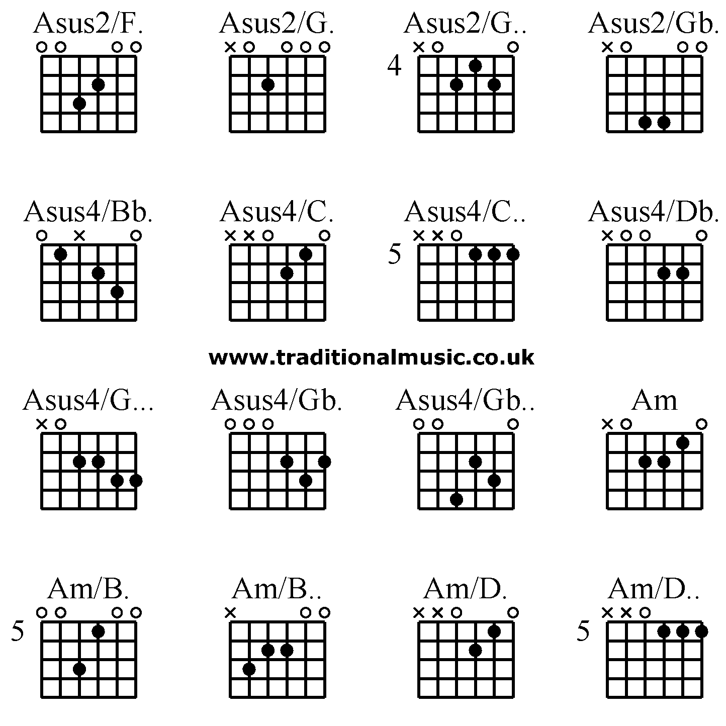 Advanced Guitar Chords Asus2f Asus2g Asus2g Asus2gb Asus4