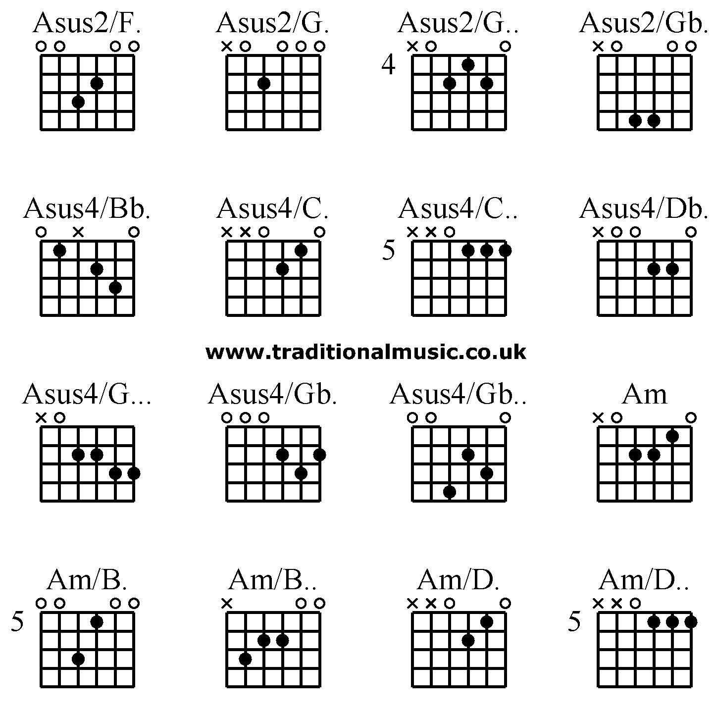 asus chord diagram