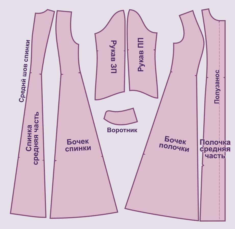 Заказ лекало одежды купить ткань для скатерти белую