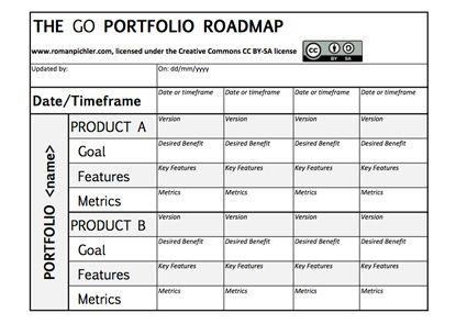 the go portfolio roadmap tool download