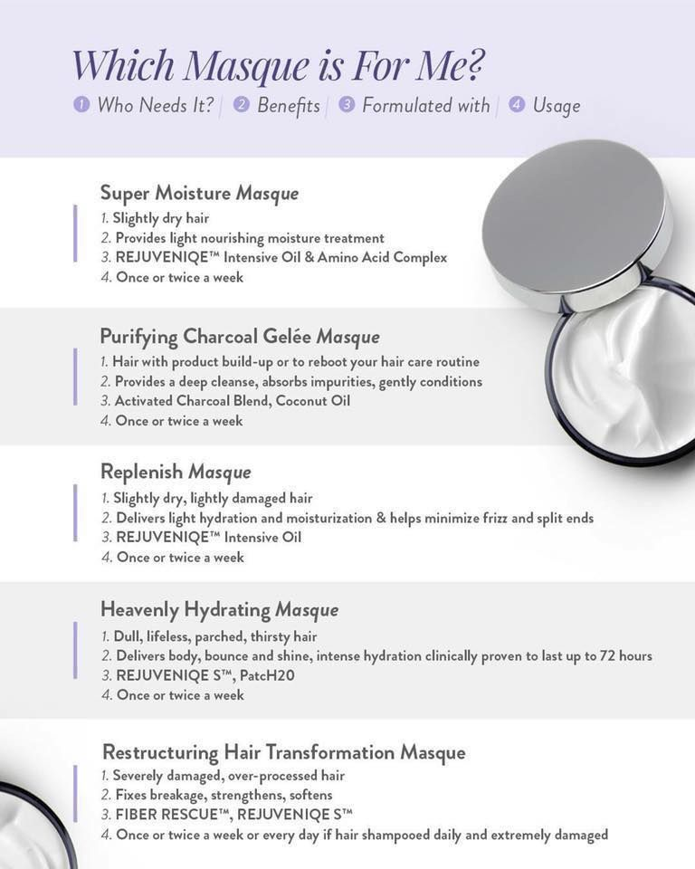 Which Monat masque is right for you? Take the hair quiz to