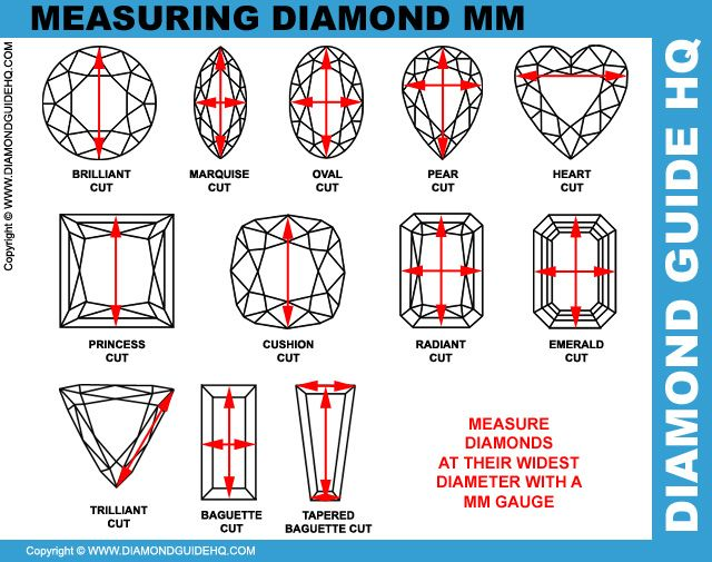 How To Calculate Carat Weight Of Gemstones To Carat Weight Conversion Chart Measure A Diamond Diamond Carat Size Chart Jewelry Knowledge Diamond Size Chart